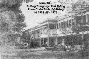 Blog_TruongPCT_03
